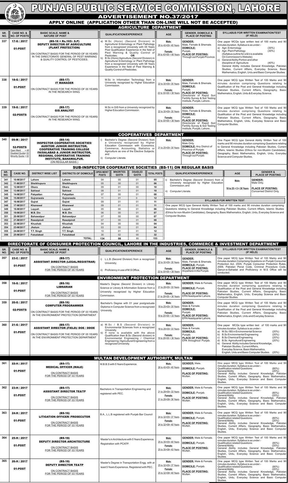 PPSC Inspector Coperative Society Jobs 2017 announced