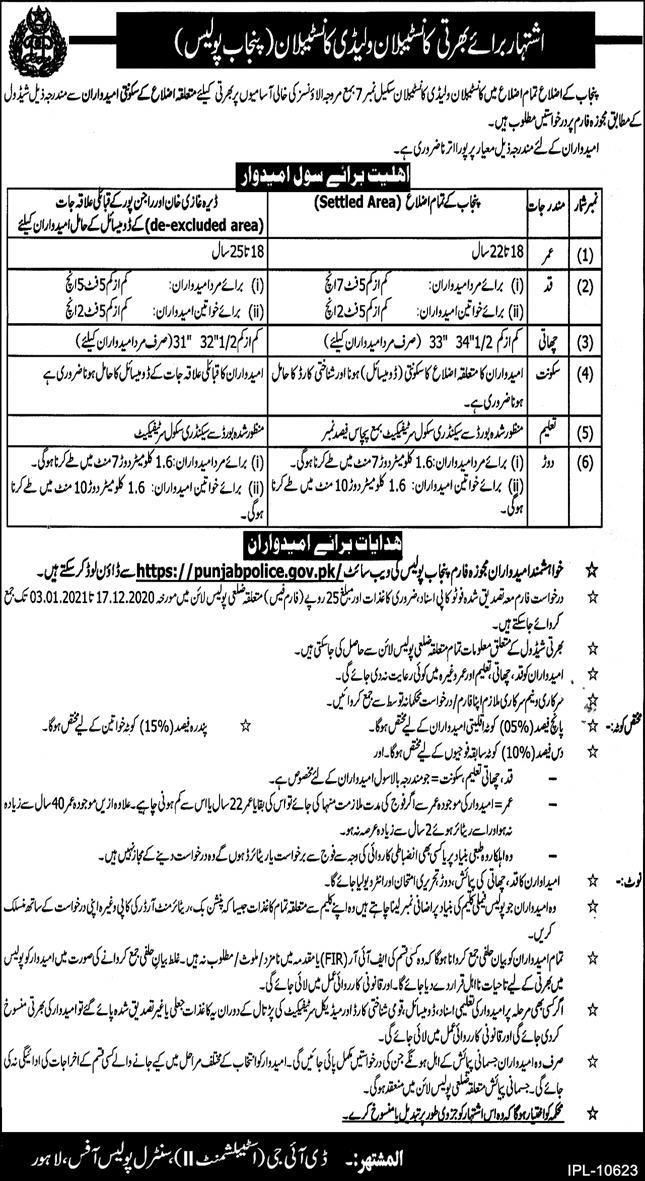 Punjab Police Constable Male Female Jobs 2021 Eligibility Criteria Form Download
