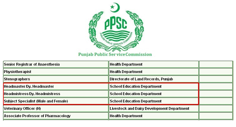 PPSC Subject Specialist Jobs 2018