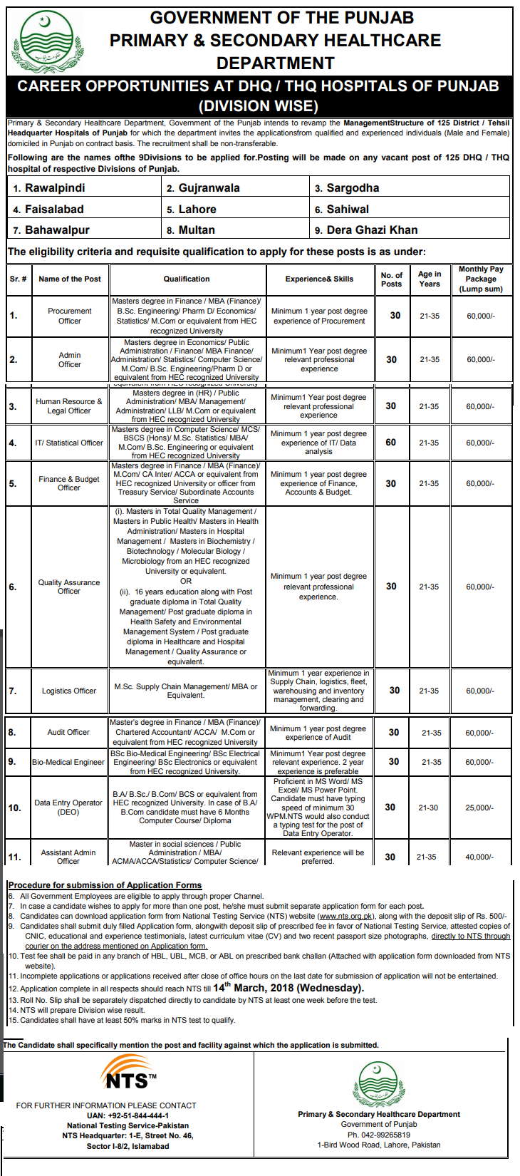 Primary and Secondary Health care Department Jobs 2018