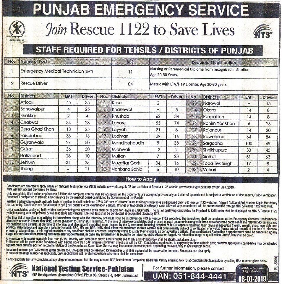 Punjab Rescue 1122 Jobs 2019