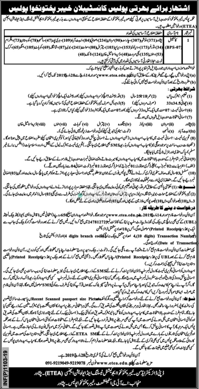 KPK Police Constable Jobs 2019 ETEA Written Test Answer Key Result