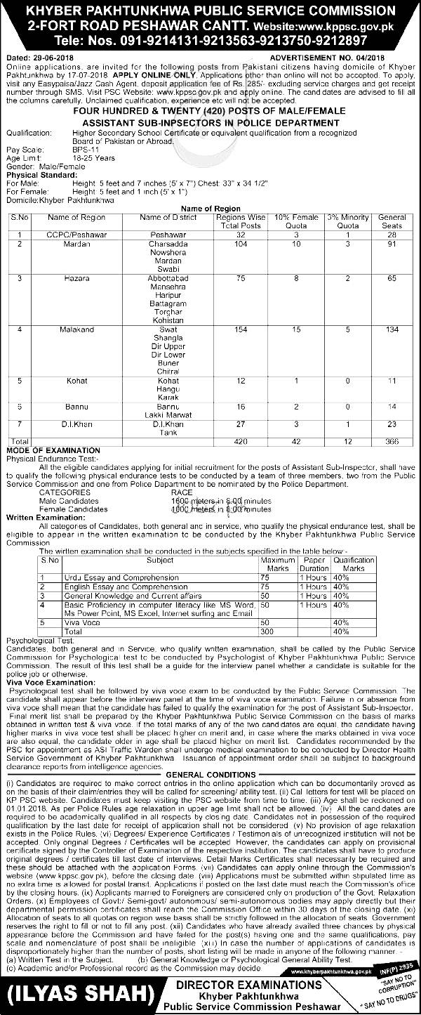 KPPSC Police ASI Jobs 2021 Apply Online Assistant Sub Inspector Posts in KP Police