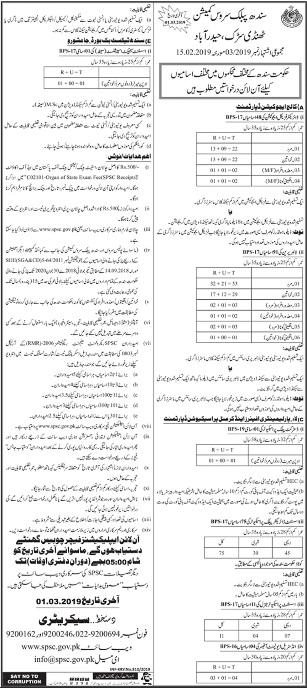 SPSC Education Department Sindh Jobs 2019 Apply Online Eligibility Criteria
