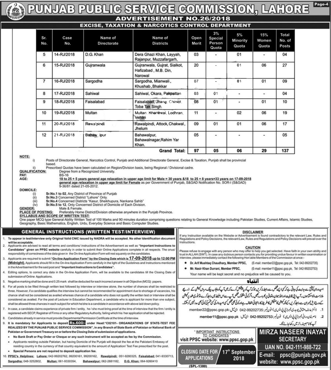 PPSC Excise and Taxation Jobs 2021