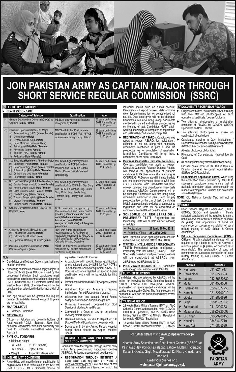 Join Pak Army as Doctor MBBS Captain/Major 2019 Intelligence Test