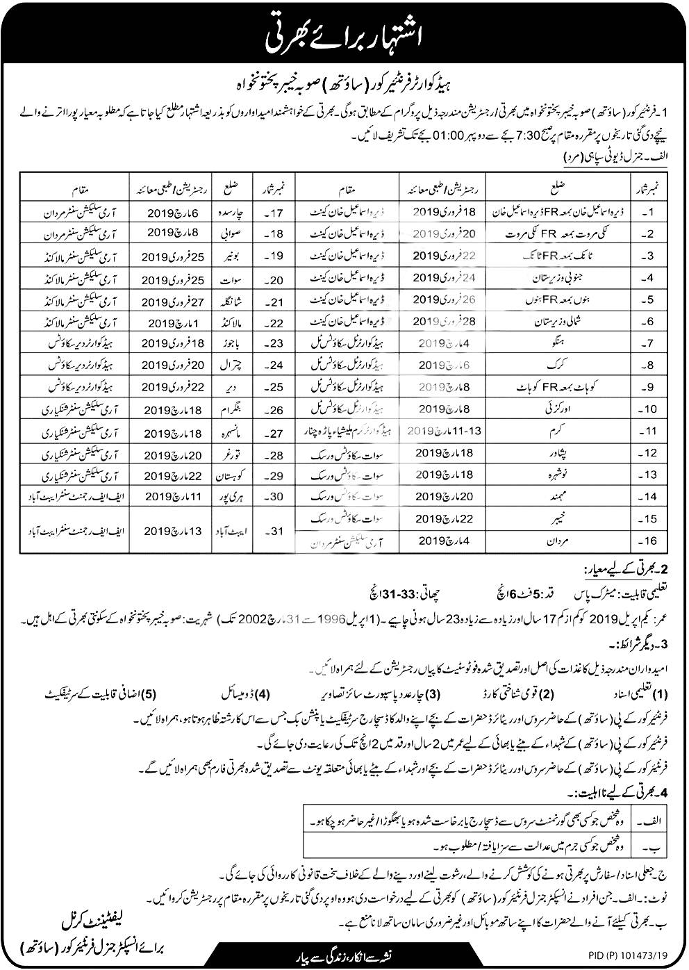 FC KPK Frontier Corps Jobs 2019 Application Form Test Date Schedule