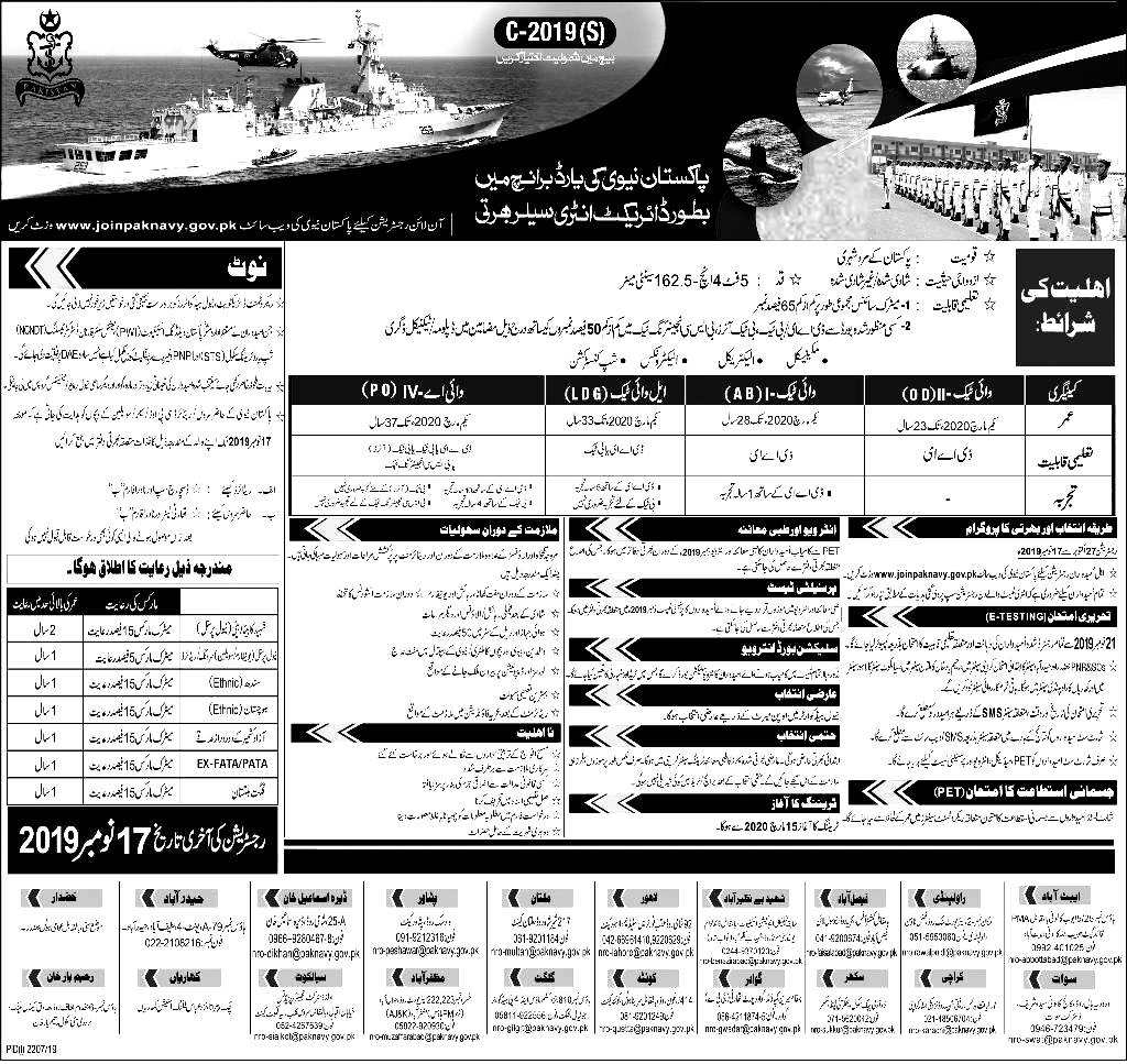 Join Pak Navy As a Sailor 2019 Yard Branch Apply Online