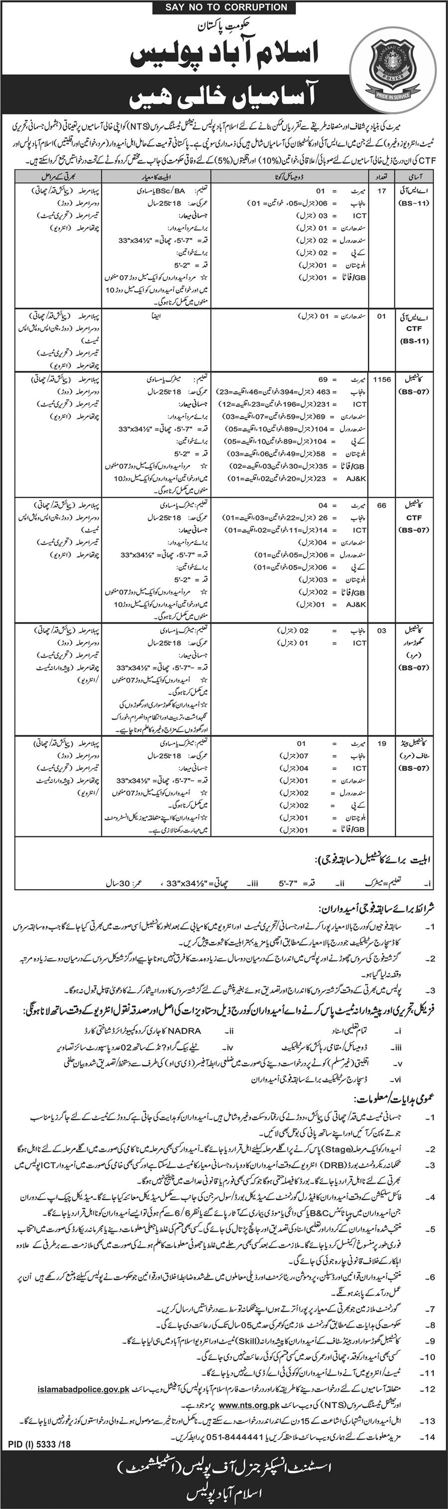 NTS Islamabad Capital Territory Police Jobs 2019 ASI CTF Application Form Candidates List