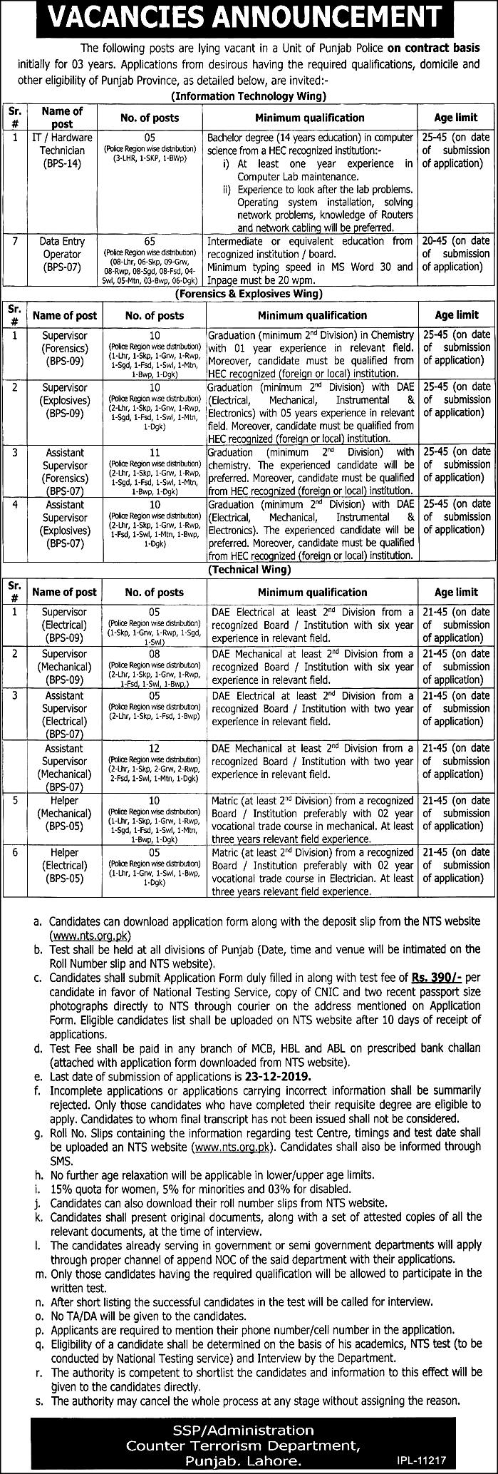 Punjab Police Data Entry Operator NTS Jobs 2021 Download Application Form