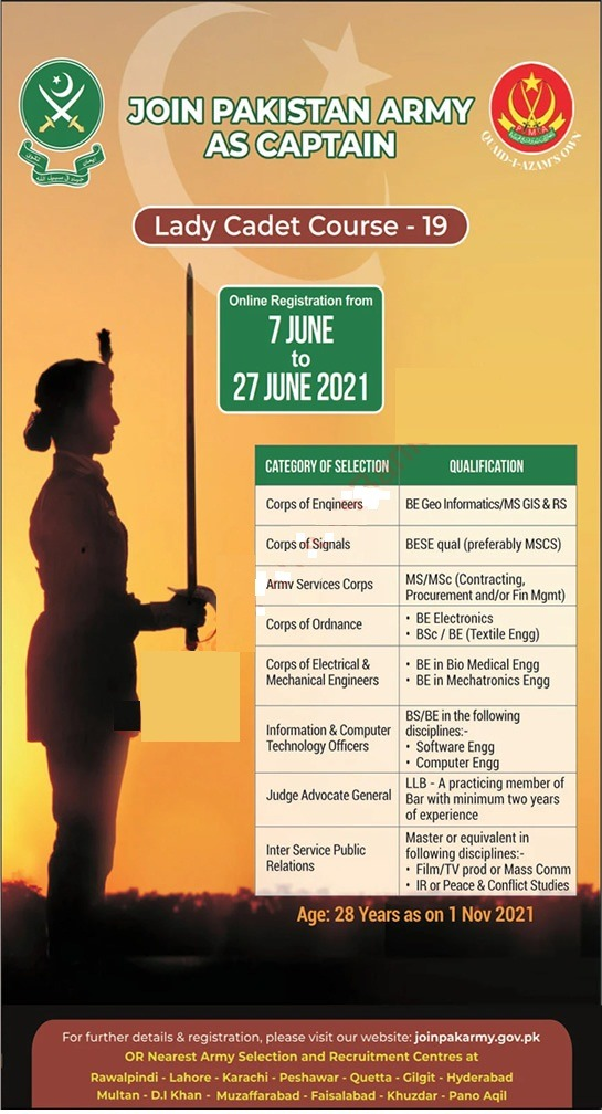 Join Pak Army 2021 As Captain Apply Online