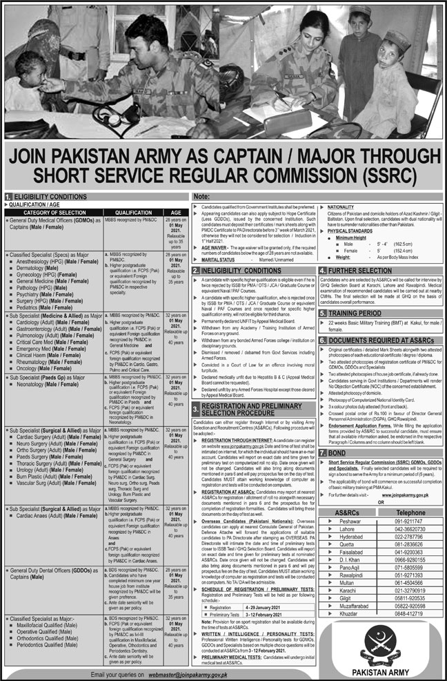Join Pak Army as a Captain 2021 Online Test Preparation