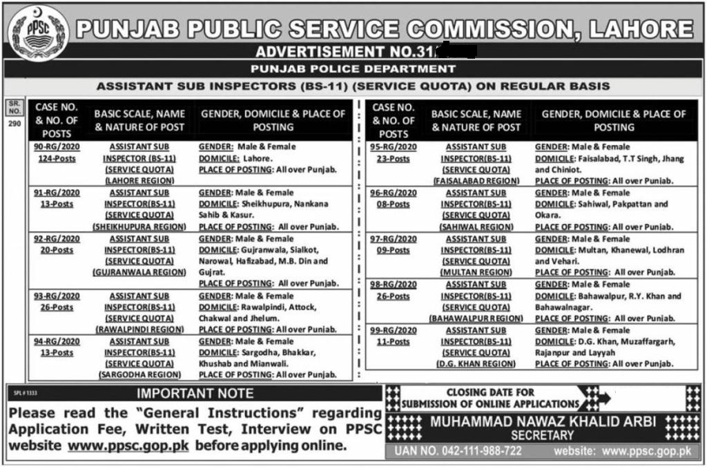Punjab Police 2021 Jobs Online Registration Apply and Submission of Forms for Sub Inspector SI
