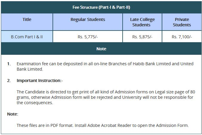 Punjab University B.Com Admission 2021 Forms and Fee Online Submission Last Dates