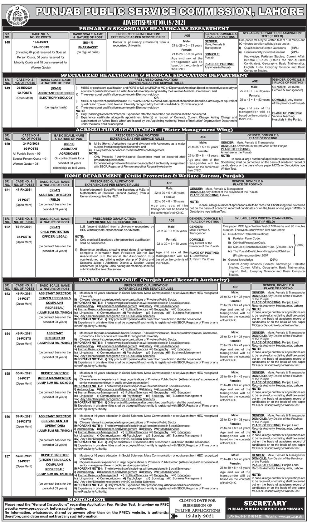 PPSC Agriculture Departments Posts 2021 Online Test Preparation MCQS for Jobs Subject Wise